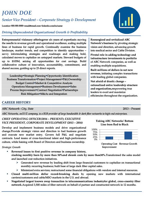 Corporate Strategy Resume Sample 1