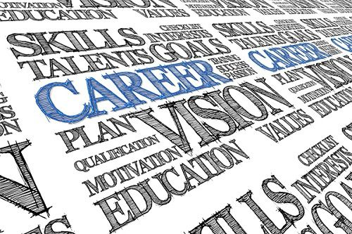 Career Coaching Clients